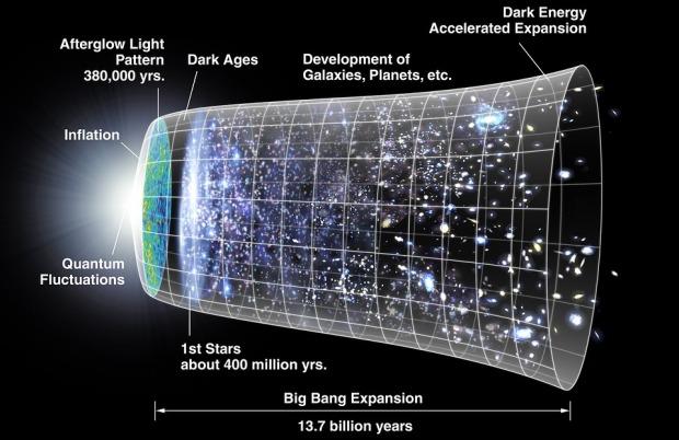 universe-11636_960_720